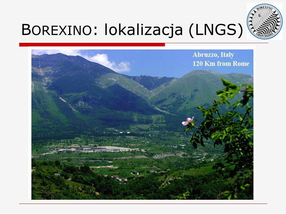 B OREXINO : lokalizacja (LNGS)