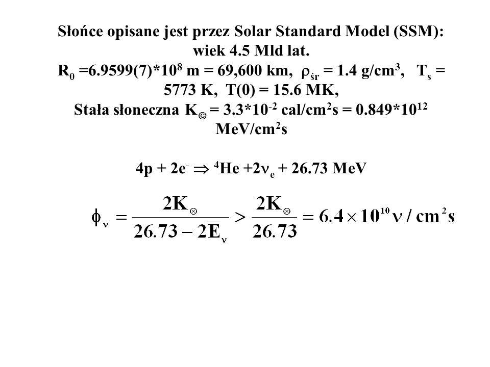 Słońce opisane jest przez Solar Standard Model (SSM): wiek 4.5 Mld lat. R 0 =6.9599(7)*10 8 m = 69,600 km, śr = 1.4 g/cm 3, T s = 5773 K, T(0) = 15.6