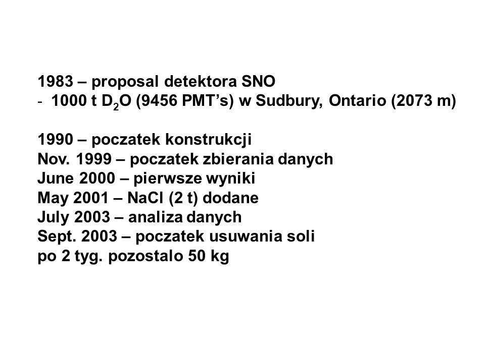 1983 – proposal detektora SNO - 1000 t D 2 O (9456 PMTs) w Sudbury, Ontario (2073 m) 1990 – poczatek konstrukcji Nov. 1999 – poczatek zbierania danych