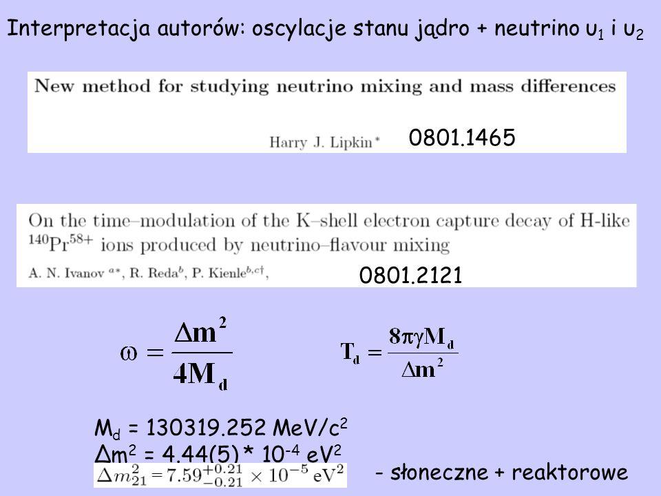 Interpretacja autorów: oscylacje stanu jądro + neutrino υ 1 i υ 2 0801.2121 M d = 130319.252 MeV/c 2 Δm 2 = 4.44(5) * 10 -4 eV 2 0801.1465 - słoneczne + reaktorowe