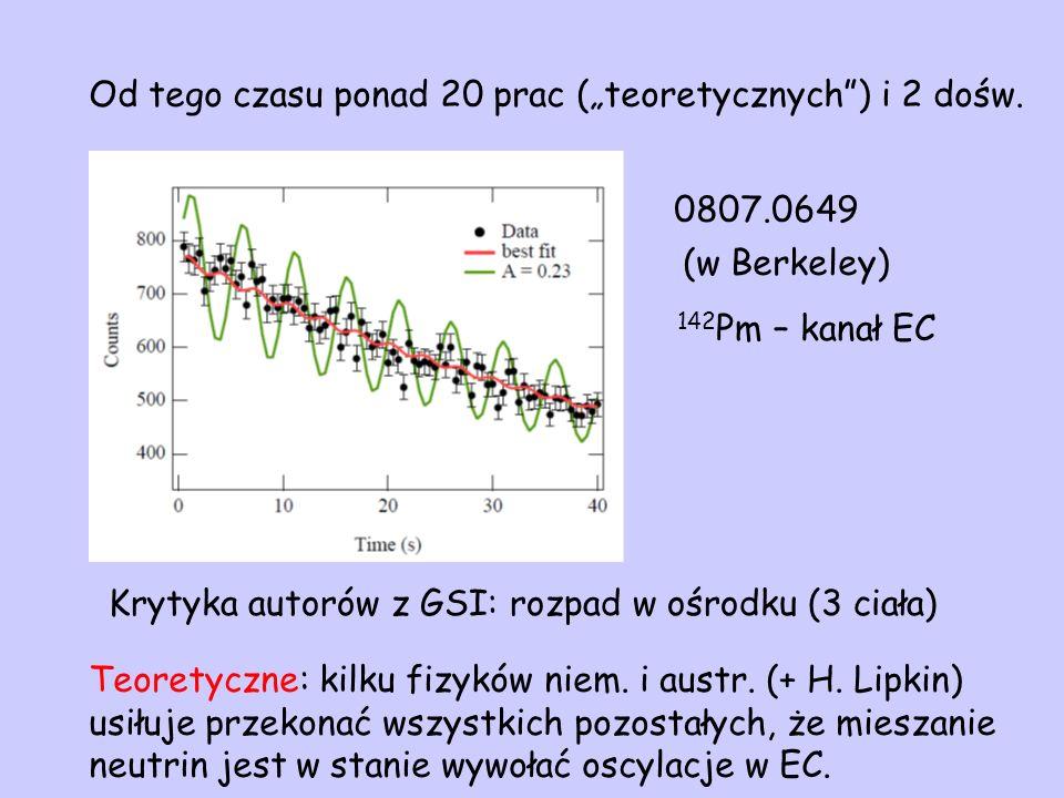 Od tego czasu ponad 20 prac (teoretycznych) i 2 dośw. 142 Pm – kanał EC Krytyka autorów z GSI: rozpad w ośrodku (3 ciała) Teoretyczne: kilku fizyków n