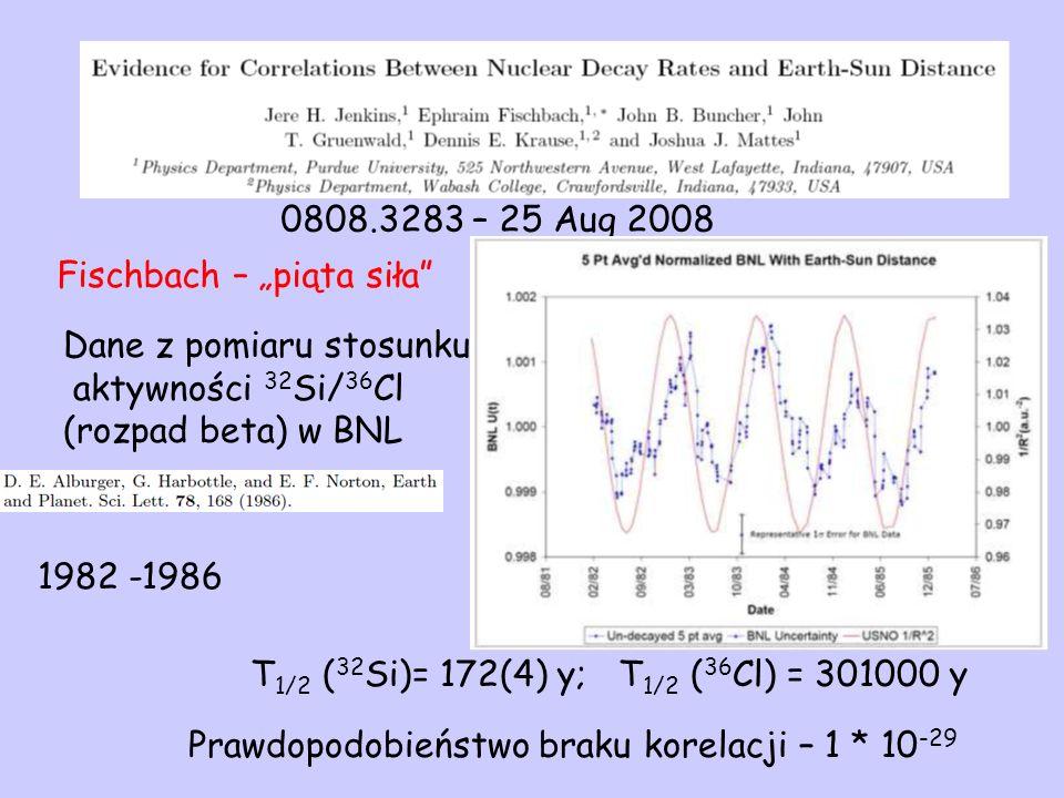 0808.3283 – 25 Aug 2008 Prawdopodobieństwo braku korelacji – 1 * 10 -29 Dane z pomiaru stosunku aktywności 32 Si/ 36 Cl (rozpad beta) w BNL 1982 -1986