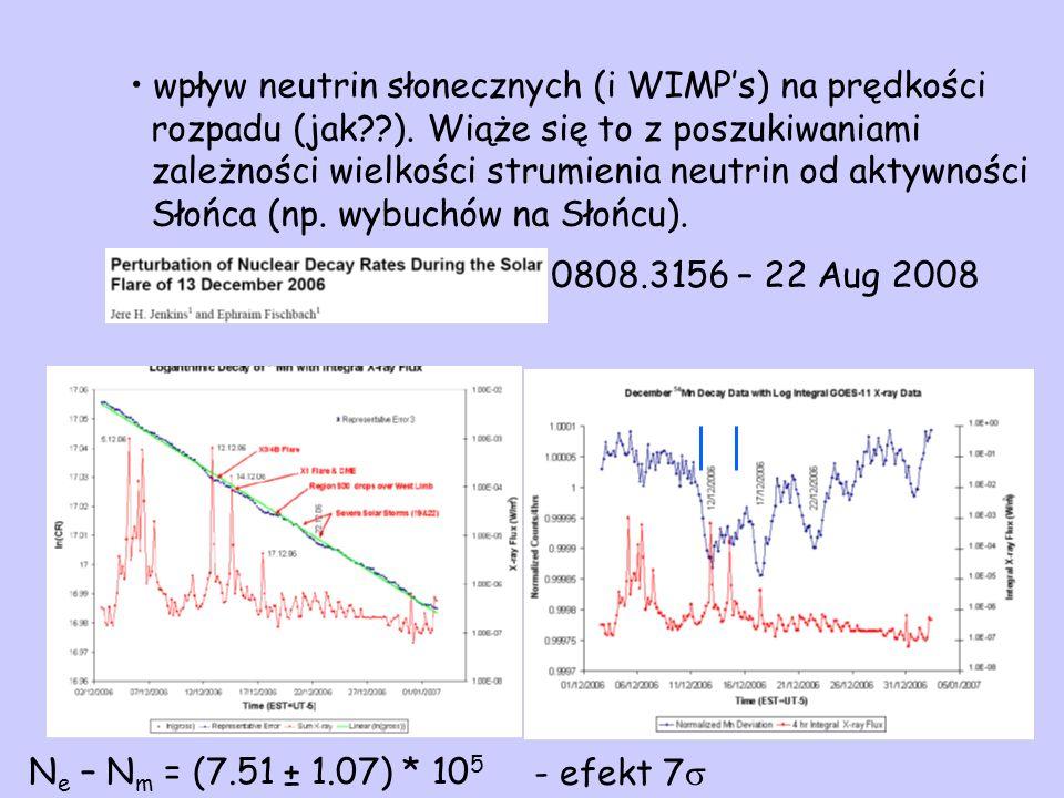 wpływ neutrin słonecznych (i WIMPs) na prędkości rozpadu (jak??). Wiąże się to z poszukiwaniami zależności wielkości strumienia neutrin od aktywności