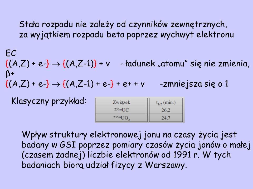 Stała rozpadu nie zależy od czynników zewnętrznych, za wyjątkiem rozpadu beta poprzez wychwyt elektronu EC {(A,Z) + e-} {(A,Z-1)} + ν - ładunek atomu