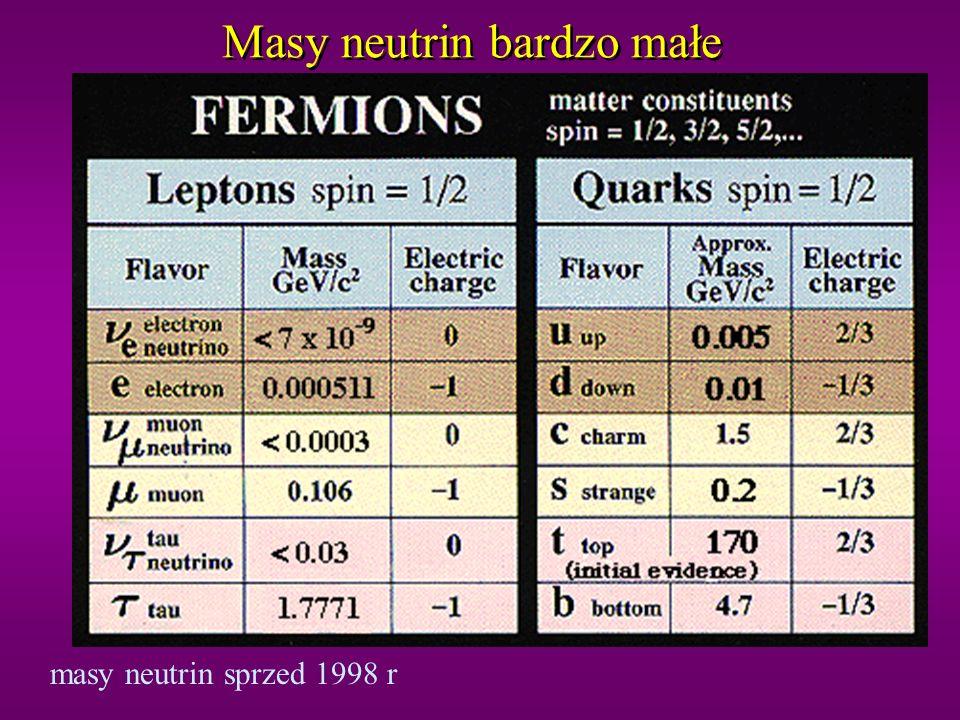 Trochę liczb -jednostki Jednostka energii (masy) używana w fizyce czastek elementarnych: 1 eV (elektronowolt) 1 eV – energia czastki o elementarnym ładunku uzyskana na skutek różnicy potencjałów 1V Często wygodnie jest podawać masę w jednostkach energii: (E=mc 2 ; c=1)