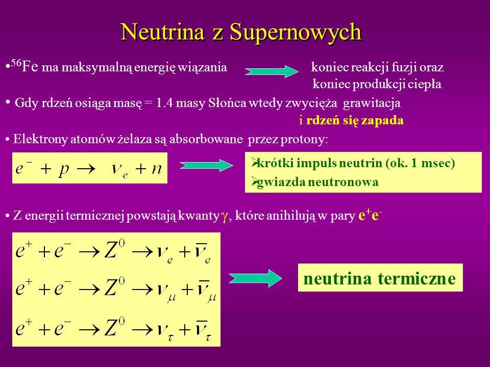Supernowa typu II - zapaść grawitacyjna Główne reakcje jądrowe: ReakcjaTemperatura zapłonu (w milionach stopni K) 4 1 H --> 4 He 10 3 4 He --> 8 Be + 4 He --> 12 C100 12 C + 4 He --> 16 O 2 12 C --> 4 He + 20 Ne600 20 Ne + 4 He --> n + 23 Mg 2 16 O --> 4 He + 28 Si1500 2 16 O --> 2 4 He + 24 Mg4000 2 28 Si --> 56 Fe 6000