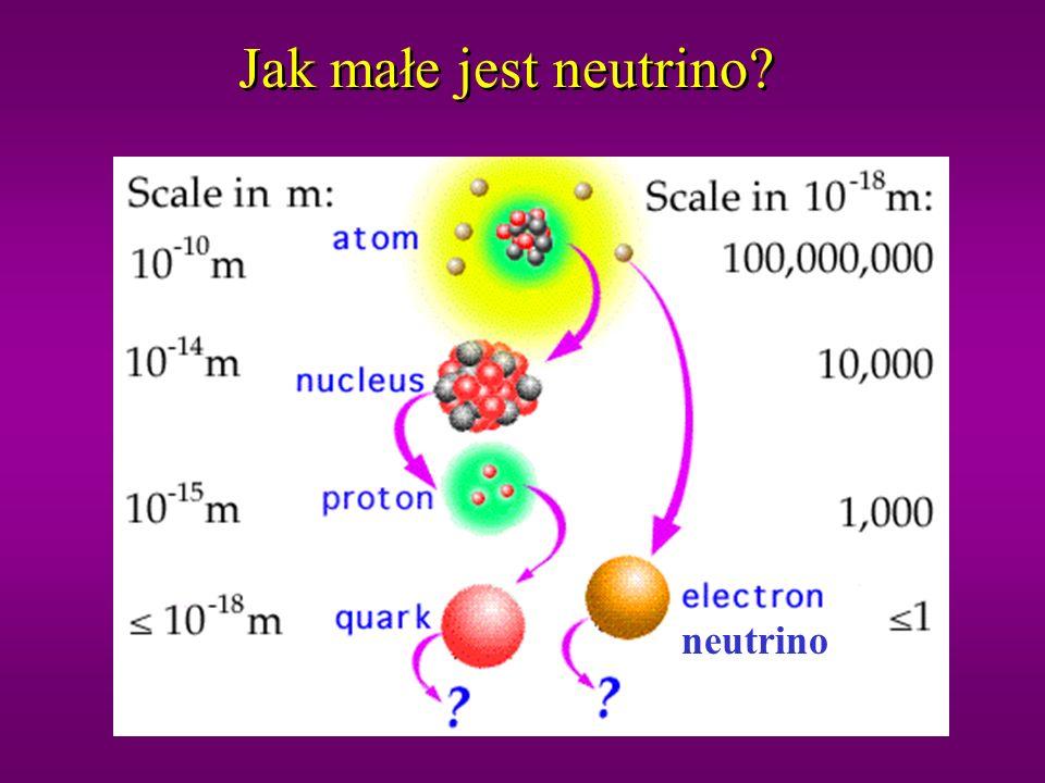 Przekroje czynne Prawdopodobieństwo oddziaływania: znacznie mniejsze niż: bo masy: 106 MeV eV Czyli jeśli do detektora docierają zamiast to je znacznie trudniej obserwujemy.