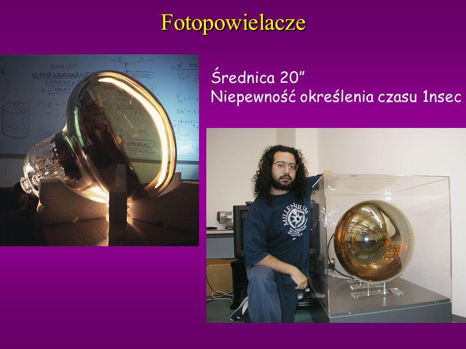 Detektory Czerenkowa Gdy cząstka porusza się z prędkością (gdzie v to prędkość światła w wodzie) emitowane są fotony światła pod kątem: gdzie n to współczynnik załamania światła; w wodzie n=1.33
