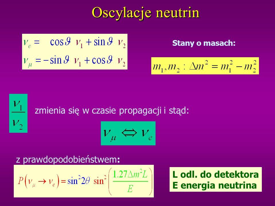 Zmiana zapachu neutrin a Model Standardowy Dotychczas zakazana.