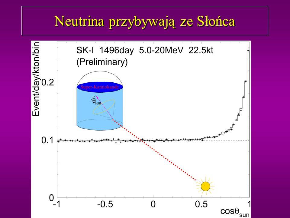 Eksperymenty słoneczne Radio-Chemiczne(CC): Homestake (Chlor), Gallex (Gal), SAGE (Gal), GNO (Gal) Rozpraszanie elastyczne na elektronach (CC+NC): Kamiokande (Water-Cherenkov), Super-Kamiokande (Water-Cherenkov), Borexino (ciekły scyntylator) Cherenkov (CC): SNO (Deuter) Cherenkov (NC): SNO (Deuter)