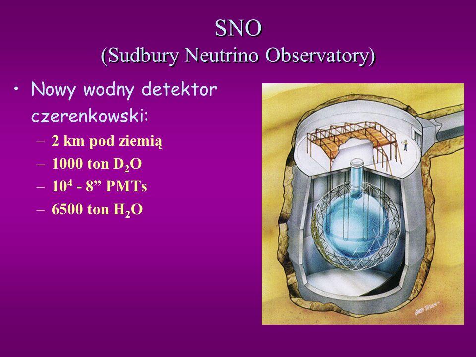 Zliczanie neutrin słonecznych w SK 287,000 przypadków 22,400 przypadków słonecznych 48,200 słonecznych neutrin Oczekuje się: Dane: neutrino elektronowe inne typy neutrin Obserwuje się tylko połowę oczekiwanych e