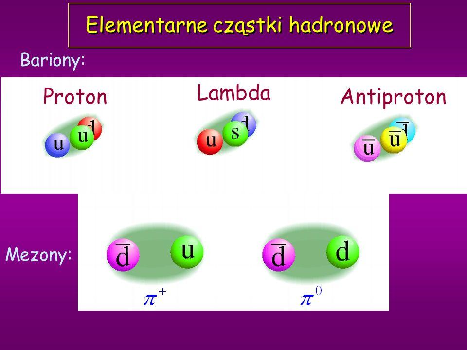 Proton Lambda Antiproton Elementarne cząstki hadronowe Bariony: Mezony: