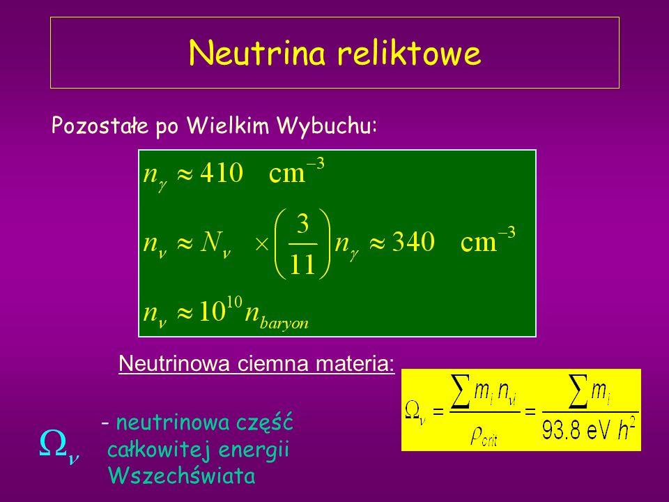 Co wiemy o masach neutrin.