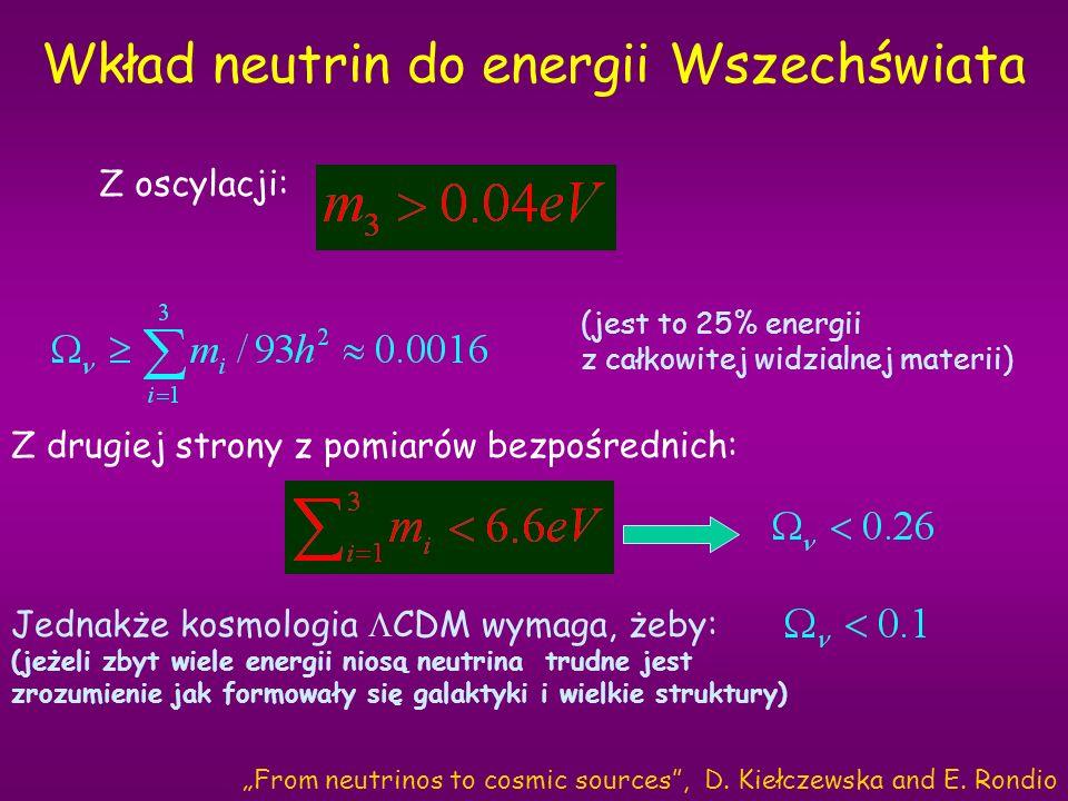 Neutrina reliktowe Pozostałe po Wielkim Wybuchu: Neutrinowa ciemna materia: - neutrinowa część całkowitej energii Wszechświata