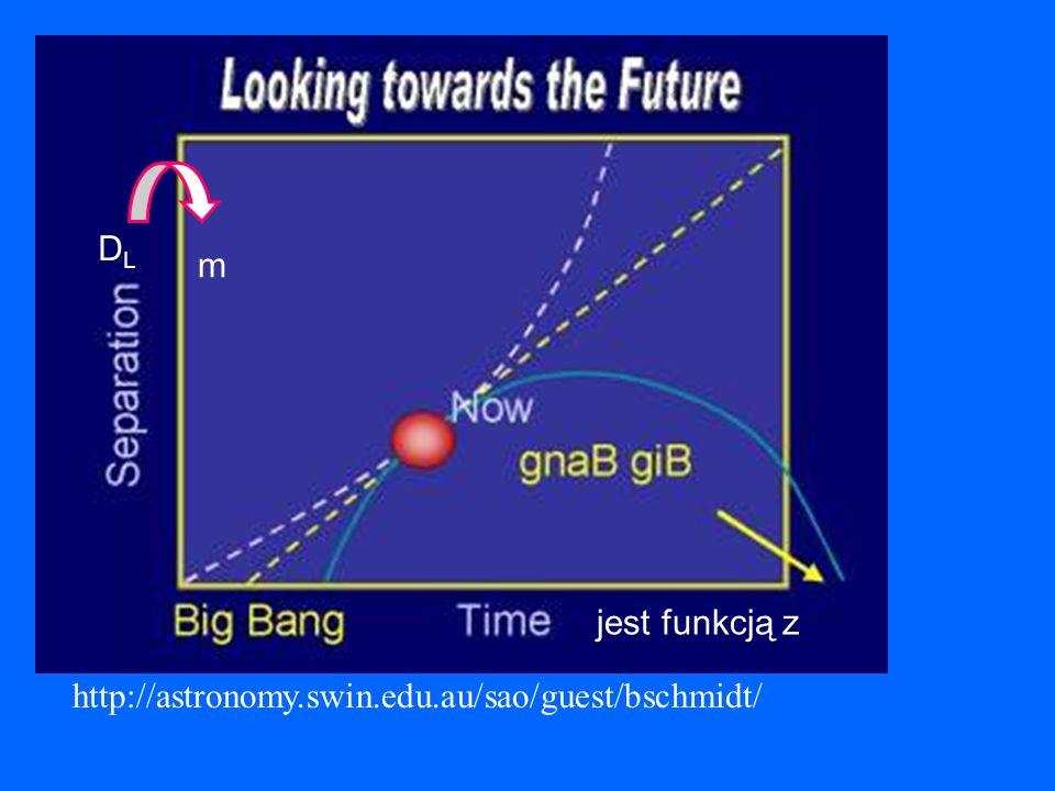 http://astronomy.swin.edu.au/sao/guest/bschmidt/ m jest funkcją z DLDL
