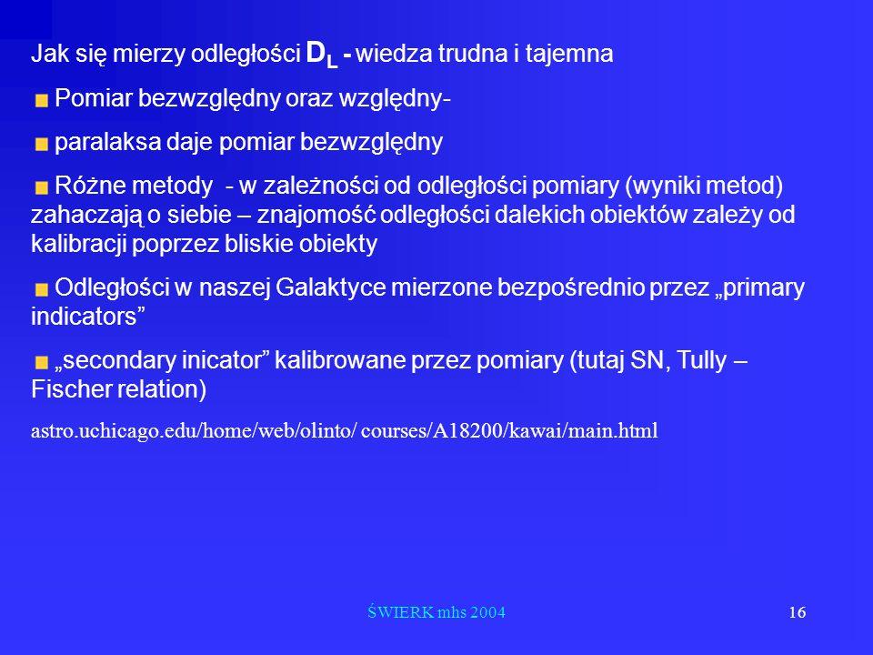 ŚWIERK mhs 200416 Jak się mierzy odległości D L - wiedza trudna i tajemna Pomiar bezwzględny oraz względny- paralaksa daje pomiar bezwzględny Różne me