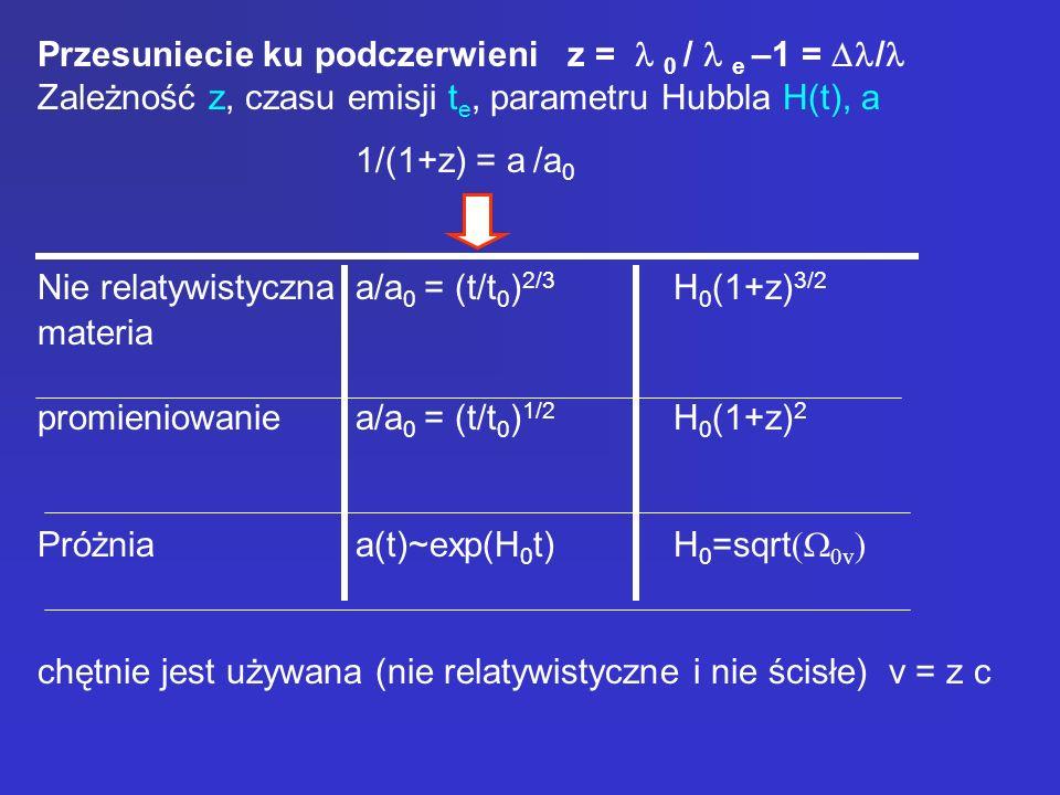 Przesuniecie ku podczerwieniz = 0 / e –1 = / Zależność z, czasu emisji t e, parametru Hubbla H(t), a 1/(1+z) = a /a 0 Nie relatywistyczna a/a 0 = (t/t