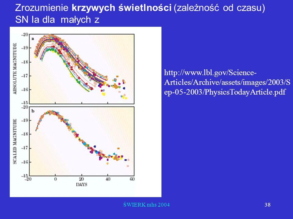 ŚWIERK mhs 200438 http://www.lbl.gov/Science- Articles/Archive/assets/images/2003/S ep-05-2003/PhysicsTodayArticle.pdf Zrozumienie krzywych świetlnośc