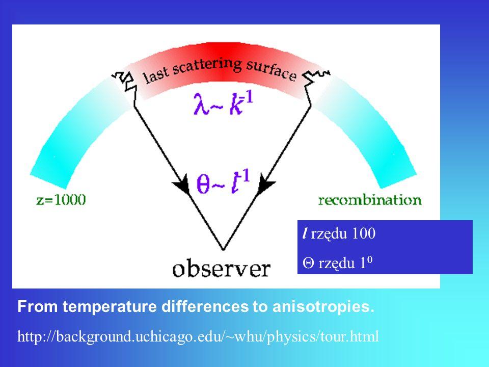 From temperature differences to anisotropies. http://background.uchicago.edu/~whu/physics/tour.html l rzędu 100 rzędu 1 0