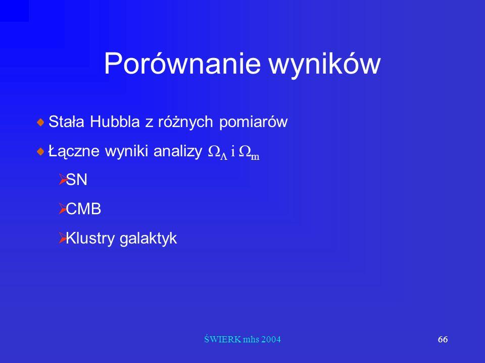 ŚWIERK mhs 200466 Porównanie wyników Stała Hubbla z różnych pomiarów Łączne wyniki analizy i m SN CMB Klustry galaktyk
