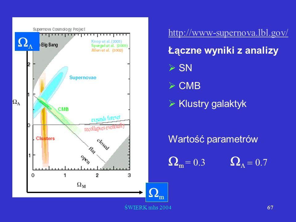 ŚWIERK mhs 200467 http://www-supernova.lbl.gov/ Łączne wyniki z analizy SN CMB Klustry galaktyk Wartość parametrów m = 0.3 m