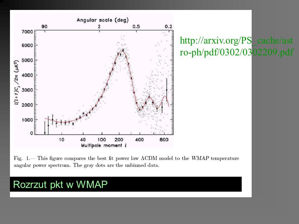 http://arxiv.org/PS_cache/ast ro-ph/pdf/0302/0302209.pdf Rozrzut pkt w WMAP