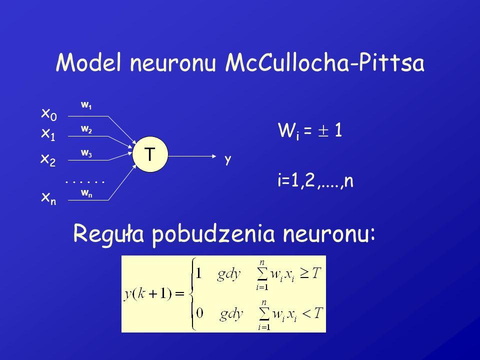 Model neuronu McCullocha-Pittsa T... x0x0 x1x1 x2x2 xnxn y W i = 1 i=1,2,....,n Reguła pobudzenia neuronu: w1w1 w2w2 w3w3 wnwn