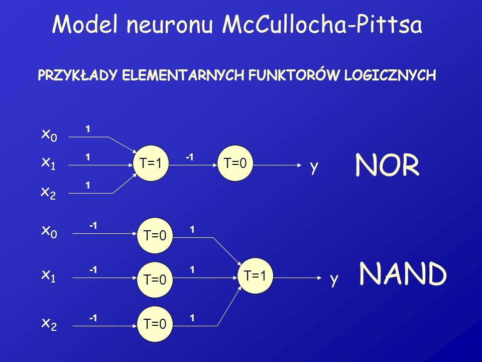 Model neuronu McCullocha-Pittsa PRZYKŁADY ELEMENTARNYCH FUNKTORÓW LOGICZNYCH T=1 x0x0 x1x1 x2x2 T=0 1 1 1 y NOR T=0 x0x0 x1x1 x2x2 T=1 1 1 1 y NAND