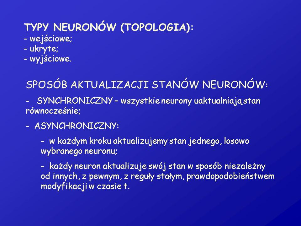 TYPY NEURONÓW (TOPOLOGIA): - wejściowe; - ukryte; - wyjściowe. SPOSÓB AKTUALIZACJI STANÓW NEURONÓW : - SYNCHRONICZNY – wszystkie neurony uaktualniają