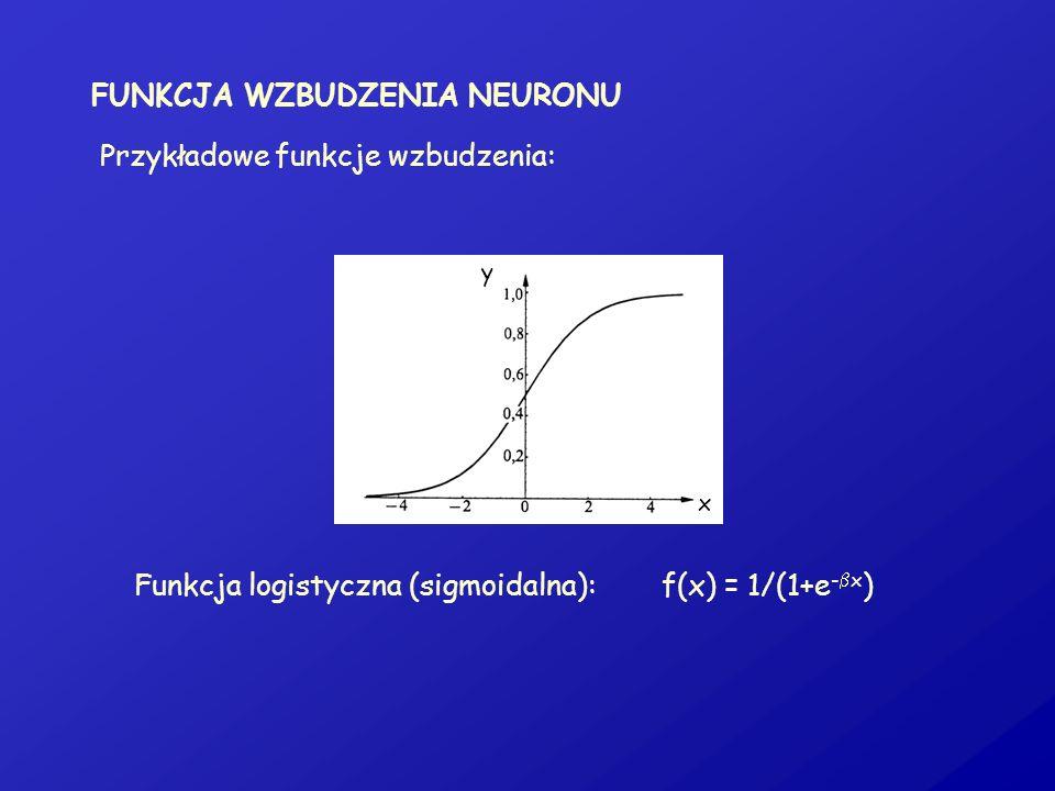 FUNKCJA WZBUDZENIA NEURONU Przykładowe funkcje wzbudzenia: Funkcja logistyczna (sigmoidalna): f(x) = 1/(1+e - x ) x y