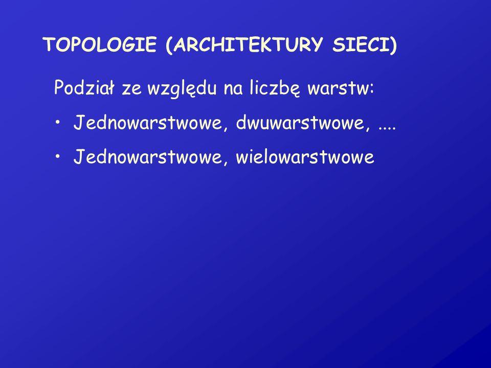 TOPOLOGIE (ARCHITEKTURY SIECI) Podział ze względu na liczbę warstw: Jednowarstwowe, dwuwarstwowe,.... Jednowarstwowe, wielowarstwowe