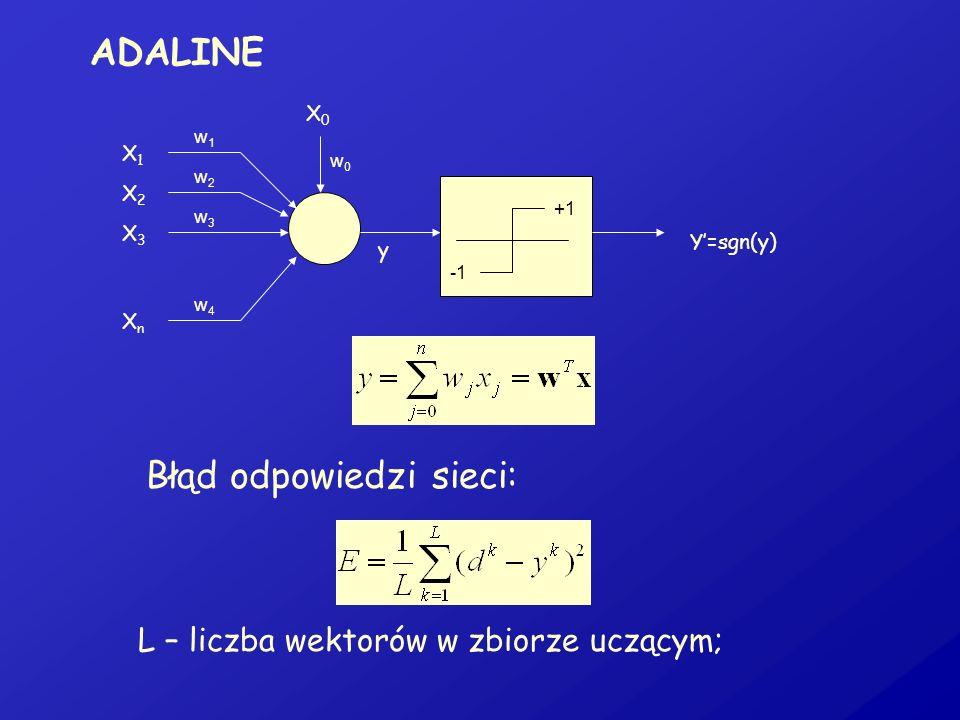 ADALINE X1X1 X2X2 X3X3 XnXn X0X0 w1w1 w2w2 w3w3 w4w4 w0w0 +1 y Y=sgn(y) Błąd odpowiedzi sieci: L – liczba wektorów w zbiorze uczącym;