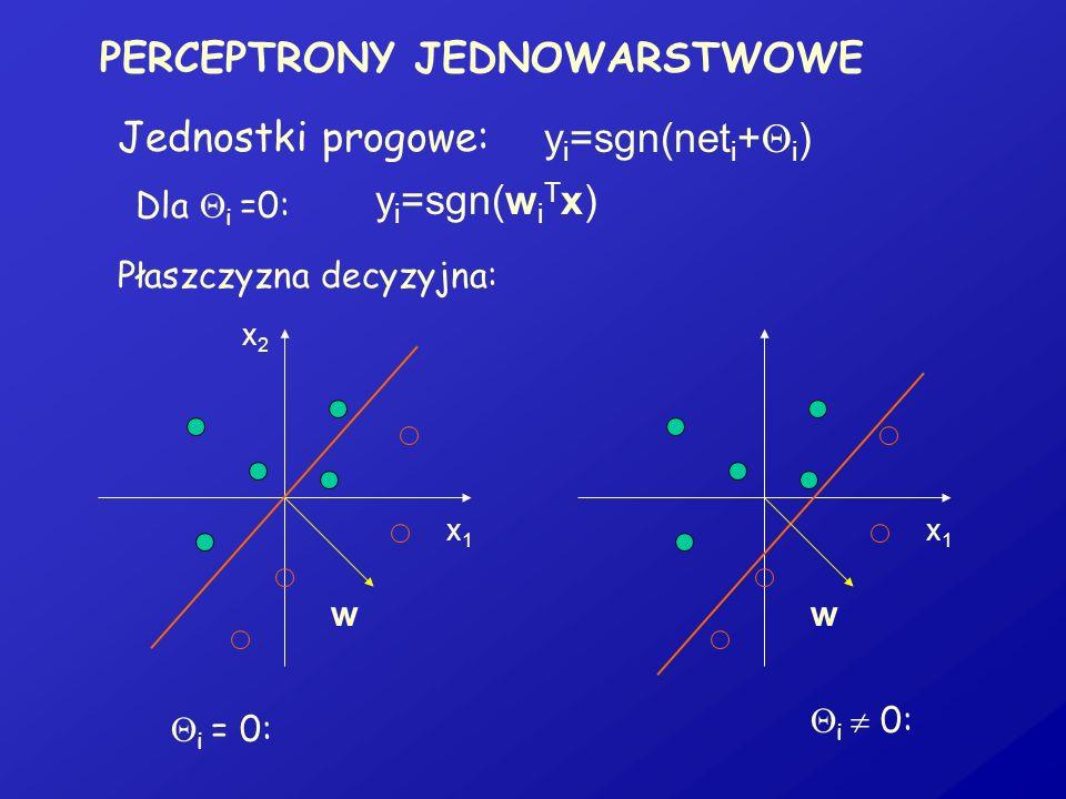 PERCEPTRONY JEDNOWARSTWOWE Jednostki progowe: y i =sgn(net i + i ) Dla i =0: y i =sgn(w i T x) Płaszczyzna decyzyjna: w x1x1 x2x2 i = 0: i 0: w x1x1