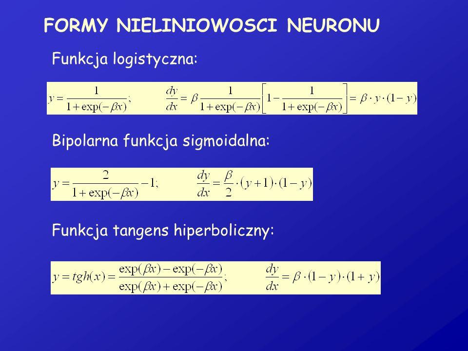 FORMY NIELINIOWOSCI NEURONU Funkcja logistyczna: Bipolarna funkcja sigmoidalna: Funkcja tangens hiperboliczny: