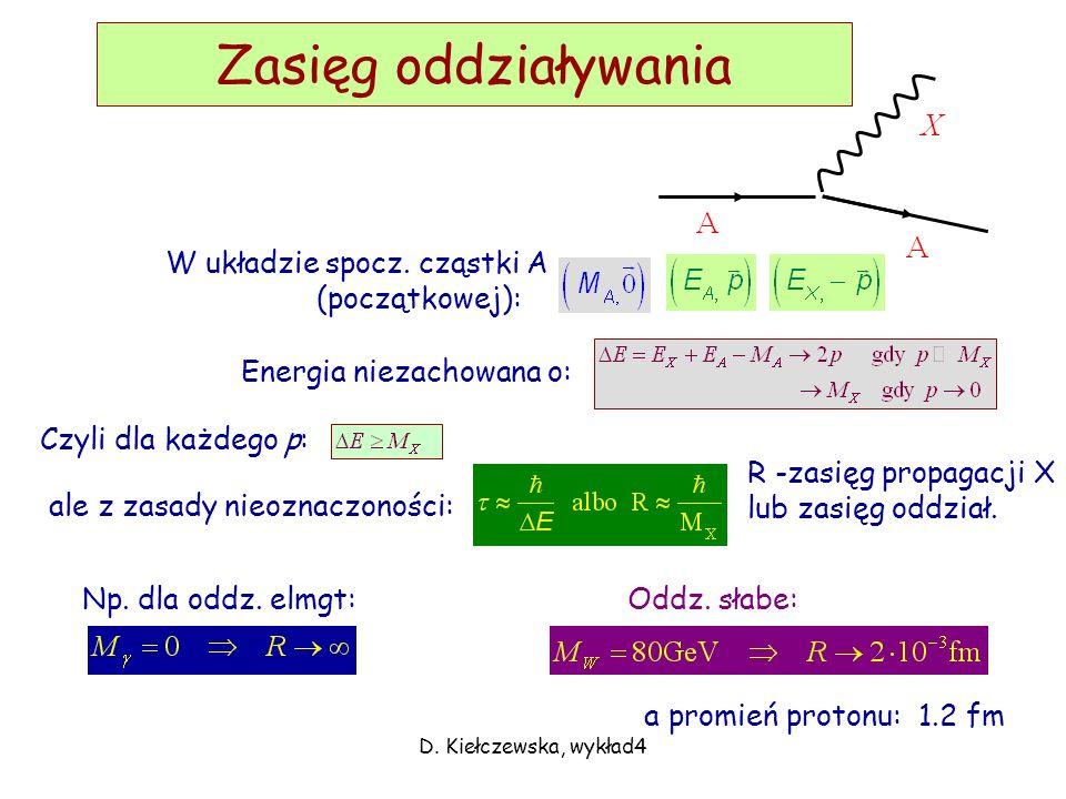 D.Kiełczewska, wykład4 Zasięg oddziaływania W układzie spocz.