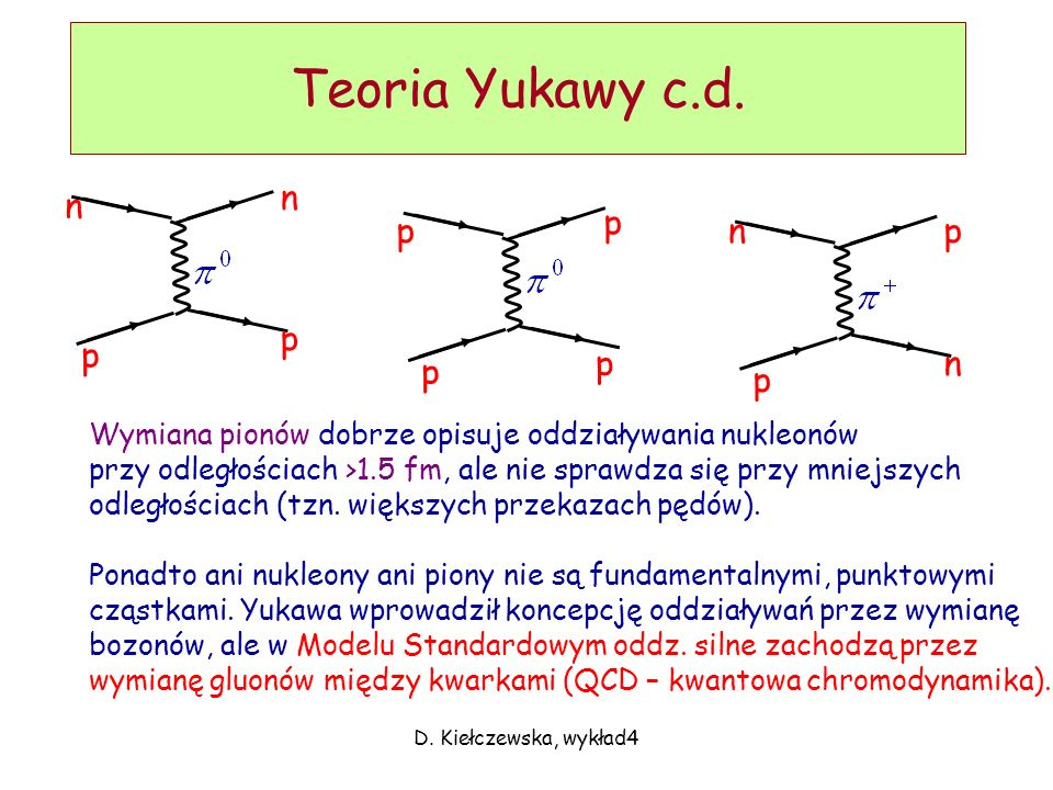 D. Kiełczewska, wykład4 Teoria Yukawy c.d. opisuje siłę punktowego źródła Można sprawdzić, że rozwiązaniem tego równania: jest: Dla fotonów m=0 dostaj