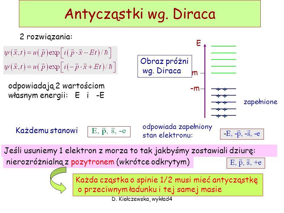 D. Kiełczewska, wykład4 Równanie Diraca Równanie Diraca dla cząstek o spinie 1/2 : ma 2 rozwiązania: Mieliśmy: r-nie Schrodingera dla cząstek nierelat