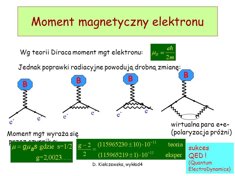 D. Kiełczewska, wykład4 Jeszcze o teorii Diraca... m m -m produkcja i anihilacja par Moment magnetyczny Diraca punktowej cząstki o spinie ½, masie m i