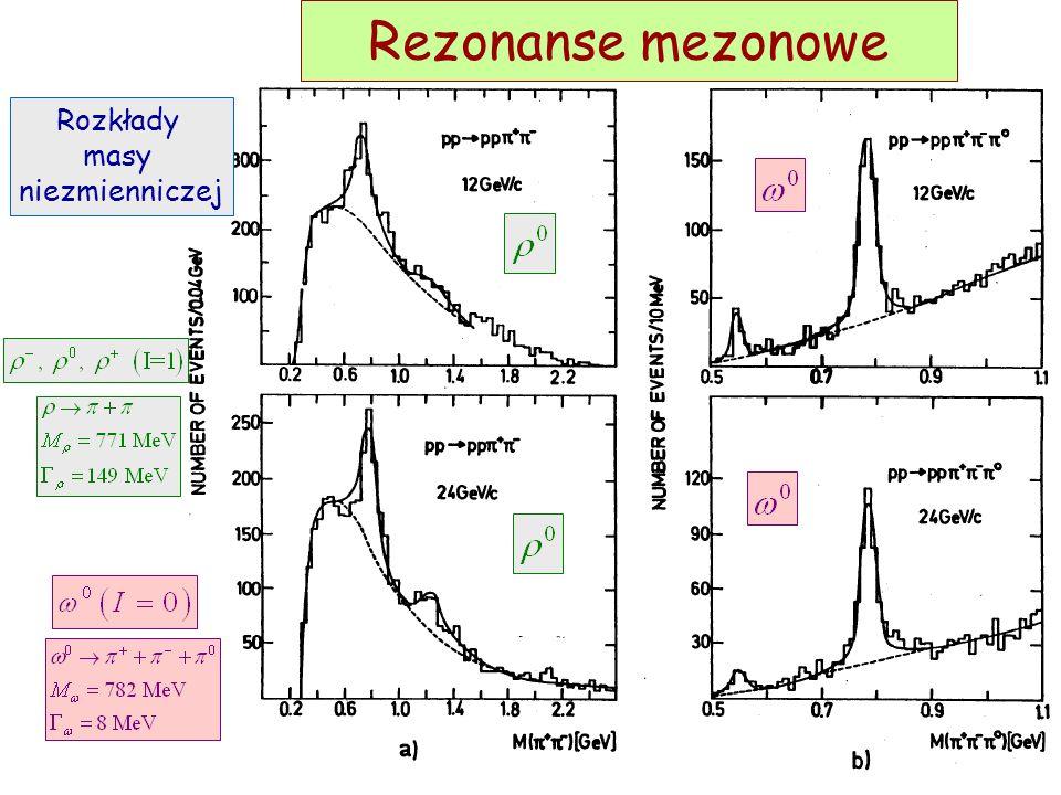 D. Kiełczewska, wykład4 Rezonanse w oddziaływaniach W doświadcz. stwierdzono, że 2 zderzające się cząstki szczególnie lubią ze sobą oddziaływać w stan