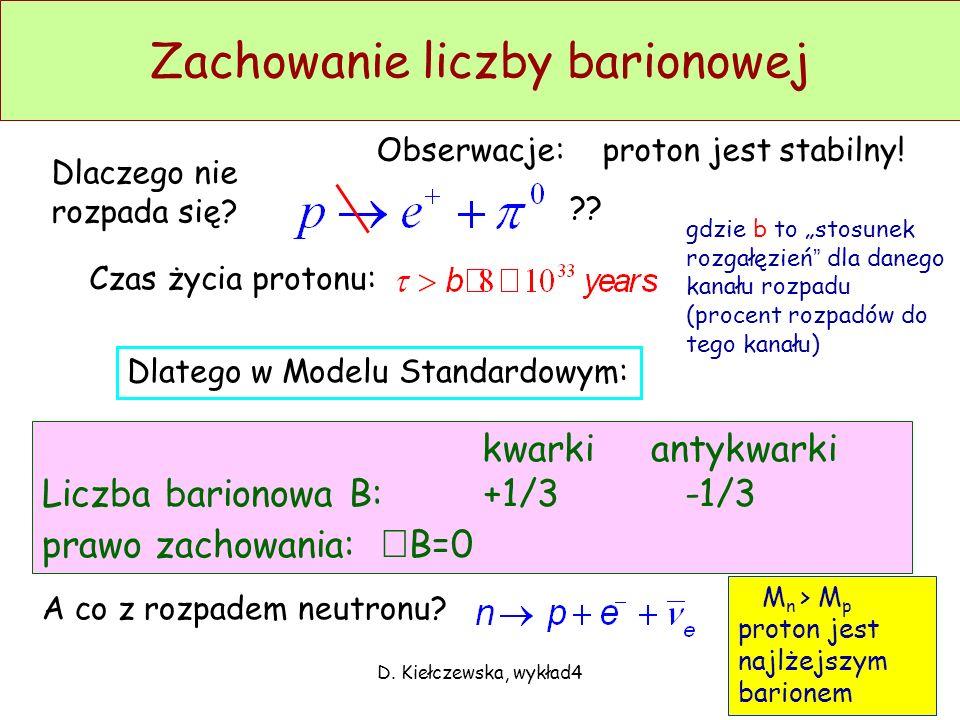 D. Kiełczewska, wykład4 Zachowanie liczb leptonowych Liczba leptonowa taonowa: +10 0 +1 Liczba leptonowa mionowa: 0 +1 -1 0 Np: Liczba leptonowa taono
