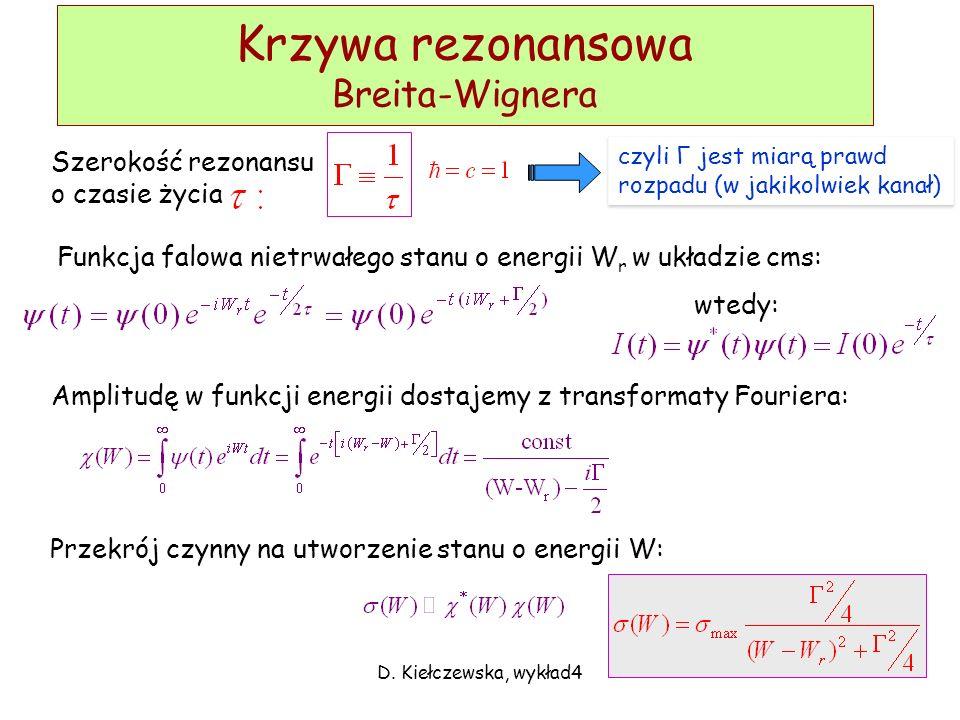 D. Kiełczewska, wykład4 Rezonanse mezonowe Rozkłady masy niezmienniczej
