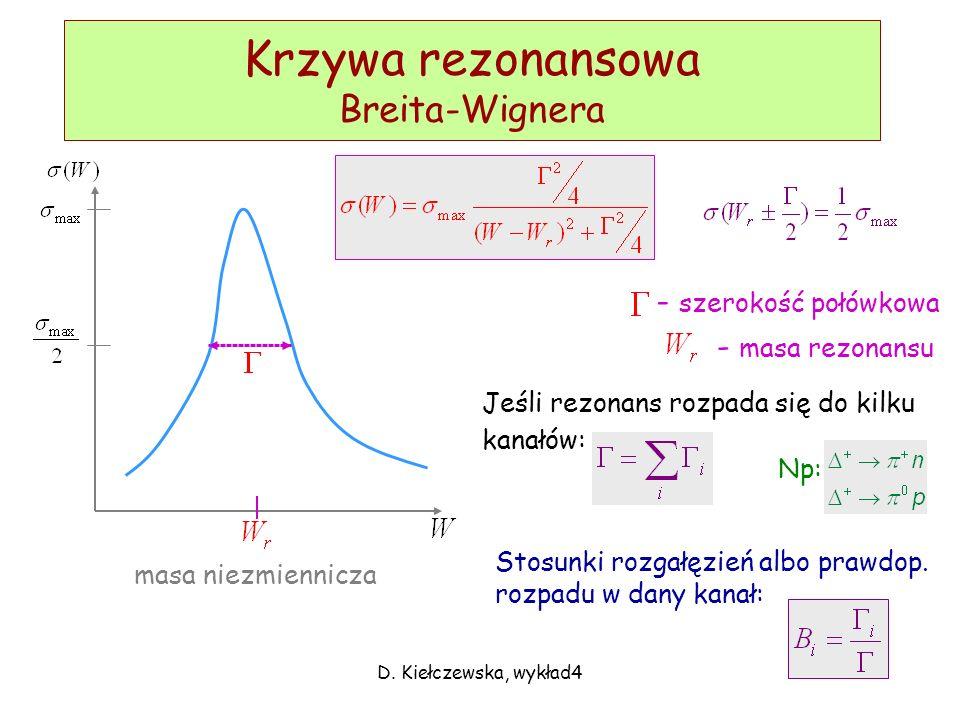 D. Kiełczewska, wykład4 Krzywa rezonansowa Breita-Wignera Szerokość rezonansu o czasie życia Funkcja falowa nietrwałego stanu o energii W r w układzie