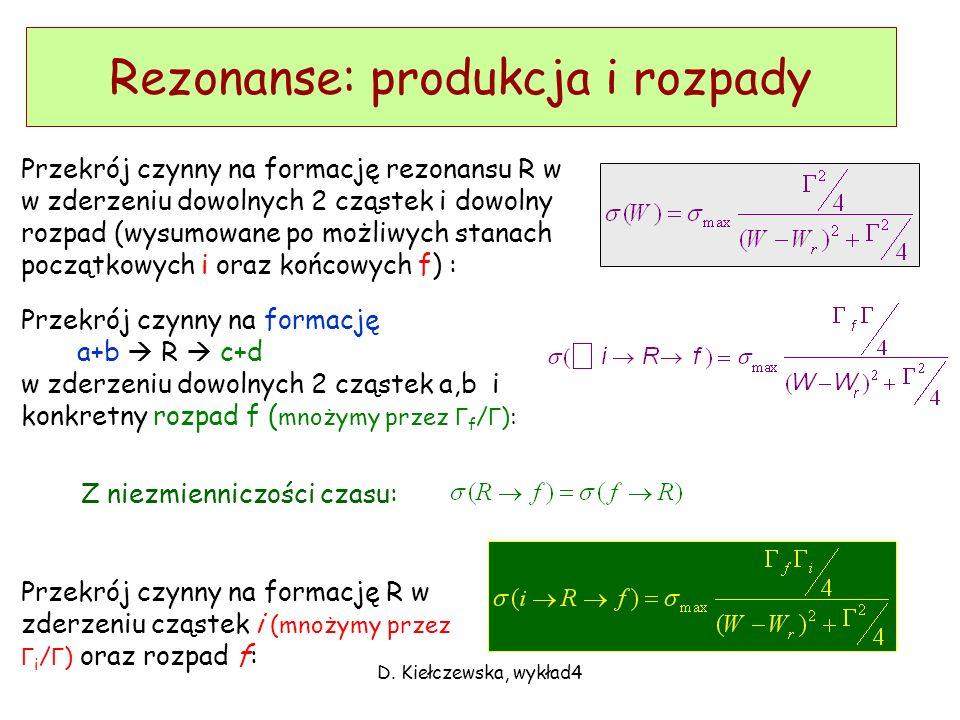 D. Kiełczewska, wykład4 Krzywa rezonansowa Breita-Wignera masa niezmiennicza - szerokość połówkowa - masa rezonansu Jeśli rezonans rozpada się do kilk