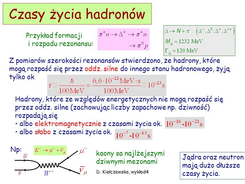D. Kiełczewska, wykład4 Rezonanse: produkcja i rozpady Przekrój czynny na formację rezonansu R w w zderzeniu dowolnych 2 cząstek i dowolny rozpad (wys