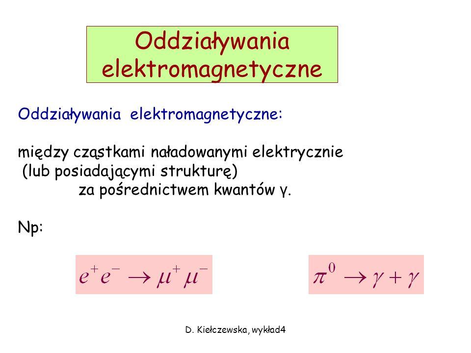 D. Kiełczewska, wykład4 Oddziaływania Oddziaływanie zachodzi gdy następuje a) wymiana energii i pędu między cząstkami b) kreacja lub anihilacja cząste