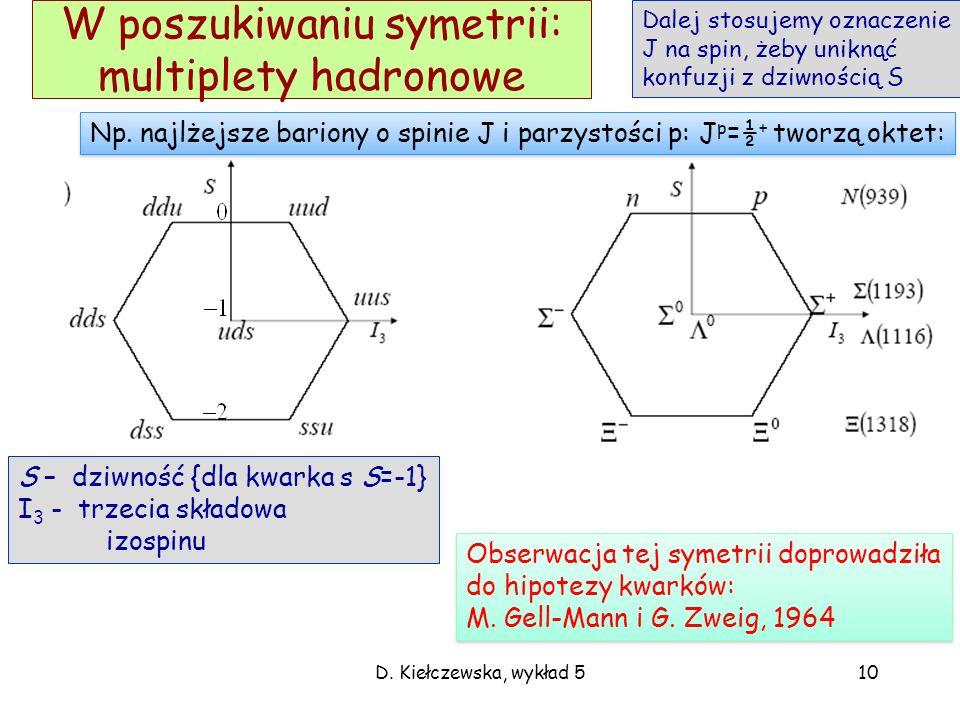 D. Kiełczewska, wykład 5 W poszukiwaniu symetrii: multiplety hadronowe S – dziwność {dla kwarka s S=-1} I 3 - trzecia składowa izospinu Np. najlżejsze