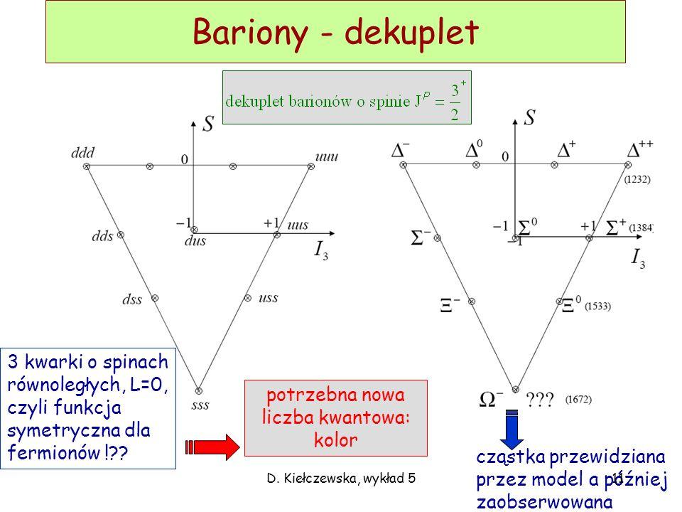 D. Kiełczewska, wykład 5 Bariony - dekuplet cząstka przewidziana przez model a później zaobserwowana 3 kwarki o spinach równoległych, L=0, czyli funkc
