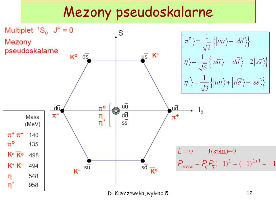 D. Kiełczewska, wykład 5 Mezony pseudoskalarne 12