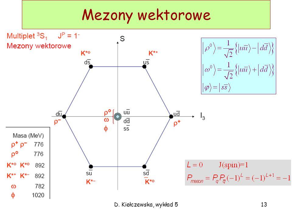 D. Kiełczewska, wykład 5 Mezony wektorowe 13