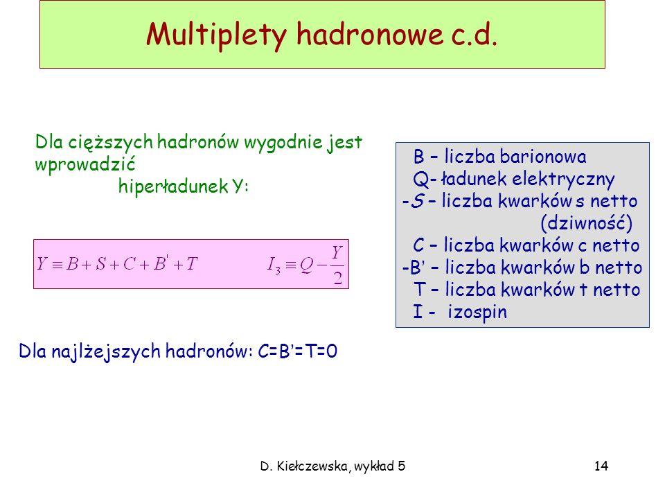 D. Kiełczewska, wykład 5 Multiplety hadronowe c.d. B – liczba barionowa Q- ładunek elektryczny -S – liczba kwarków s netto (dziwność) C – liczba kwark